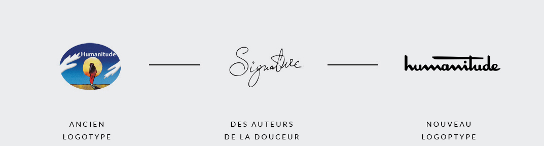 humanitude_image_logo_evolution_concept1